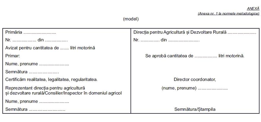 Anexa 1 - Ordin 465/2009 partea 1